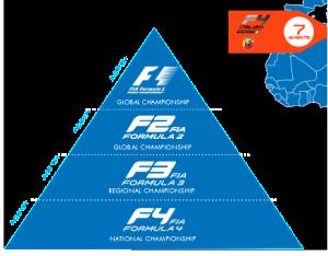 F4_Pathway-1024x5351-1024x535